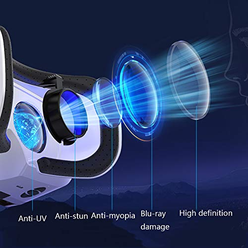 AYI 3D VR Glasses, Head-Mounted Virtual Reality Glasses, Sui... 2