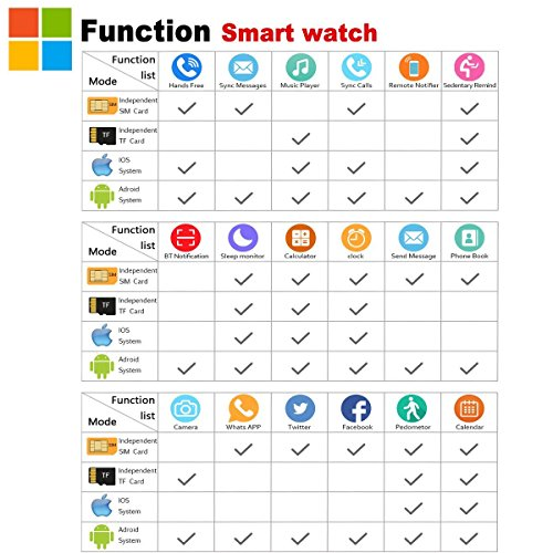 COSROLE Bluetooth Smart Watch, A1 Touch Screen Smart Wrist W... 6